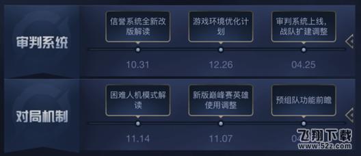王者荣耀狄仁杰护卫站功能作用介绍_52z.com
