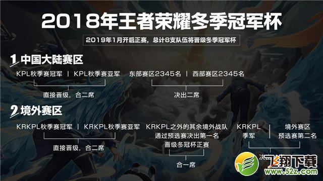 首届王者荣耀冬季冠军杯2019年1月震撼来袭,全球战队共聚荣耀_52z.com