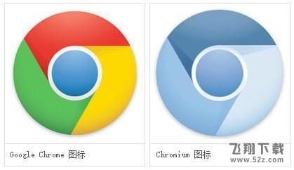Chromium浏览器和Chrome浏览器区别对比实用评测_52z.com