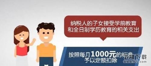 个人所得税子女教育申报方法教程_52z.com