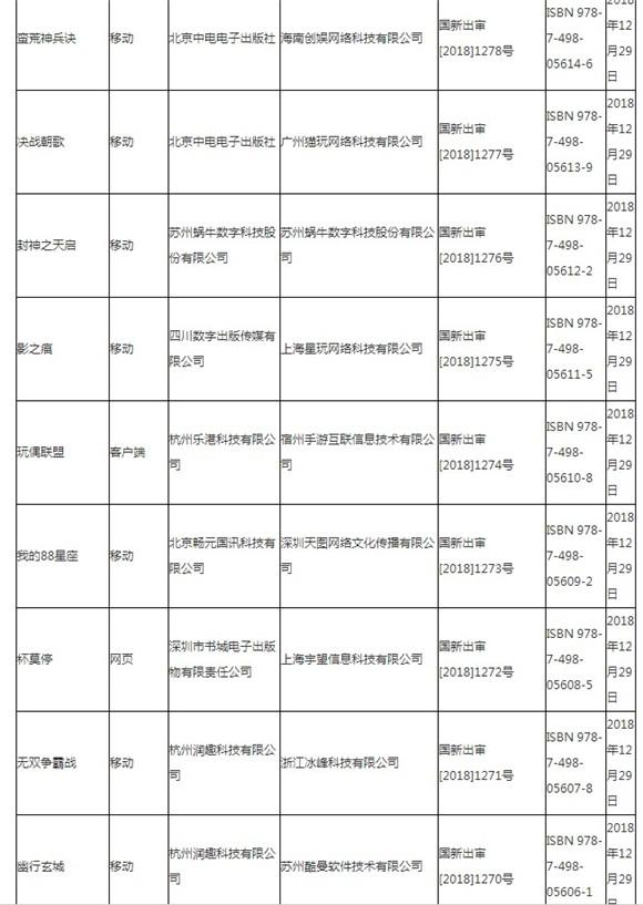 2019年1月游戏版号名单大全_52z.com
