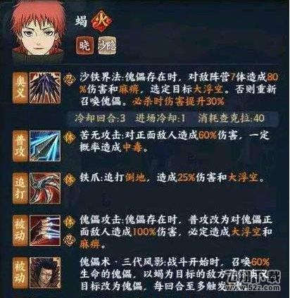 火影忍者ol蝎获得方法/价格介绍_52z.com