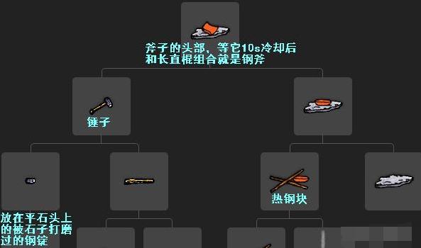 一小时人生炼钢炼铁技巧攻略_52z.com