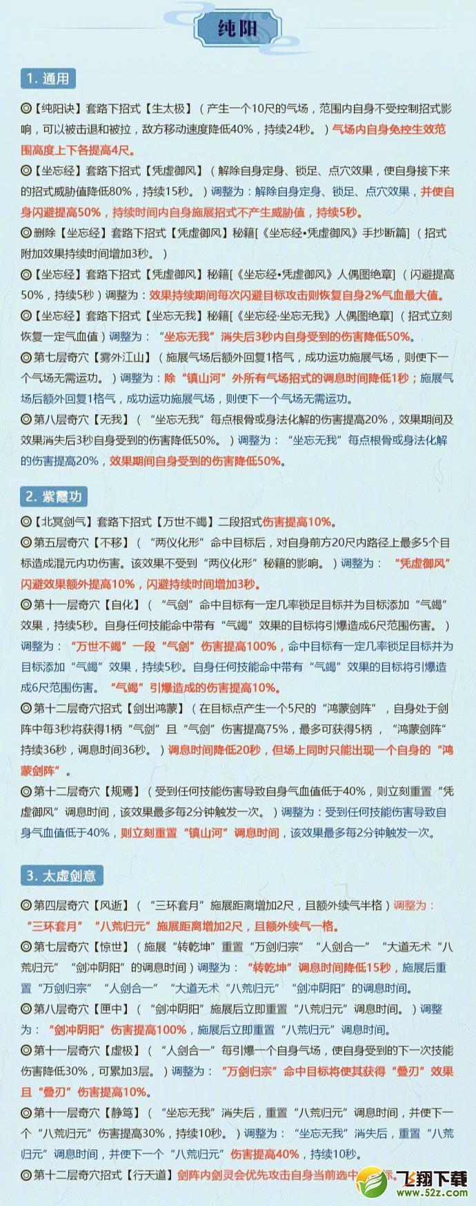 剑网三2月14日全门派技改详情汇总_52z.com