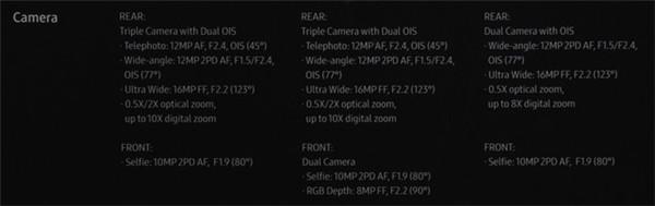 三星s10拍照效果实用评测_52z.com