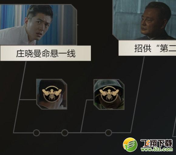 隐形守护者第六章庄晓曼命悬一线隐藏结局解锁攻略_52z.com