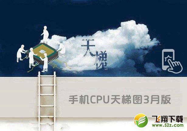 2019年3月手机CPU性能天梯图_52z.com