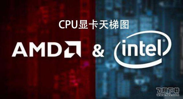 2019年3月桌面CPU性能天梯图_52z.com