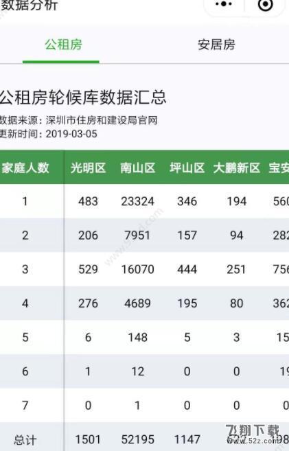 深圳保障房排名查询_52z.com