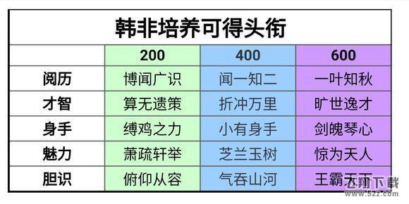 楚留香手游桑海求学文献搭配攻略_52z.com