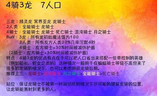 刀塔自走棋四大新手阵容详细思路推荐_52z.com