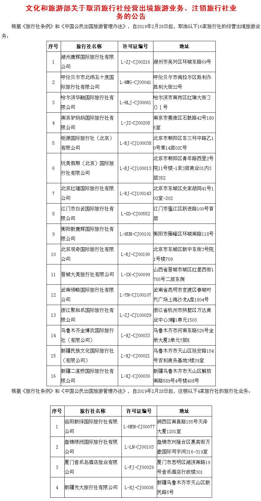 旅行社黑名单是怎么回事 旅行社黑名单是什么情况_52z.com