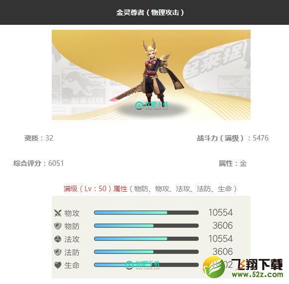《一起来捉妖》金灵尊者妖灵图鉴_52z.com