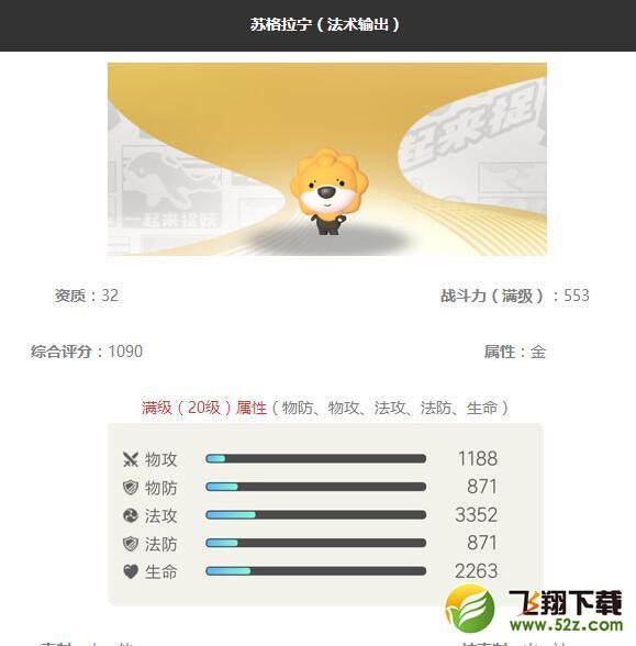 《一起来捉妖》苏格拉宁妖灵图鉴_52z.com