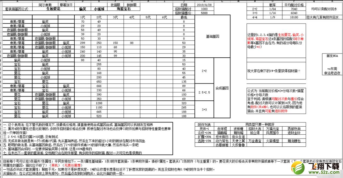 一起来捉妖大型招财猫培养攻略_52z.com