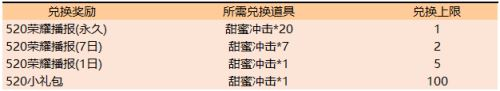 王者荣耀520专属荣耀播报获取攻略_52z.com