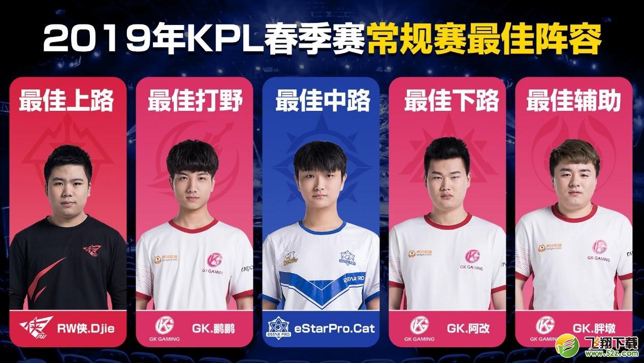 2019年KPL春季赛常规赛最佳阵容和MVP公布_52z.com