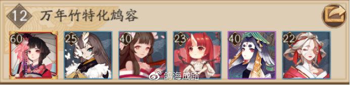 阴阳师伪神降临永动机阵容搭配推荐_52z.com