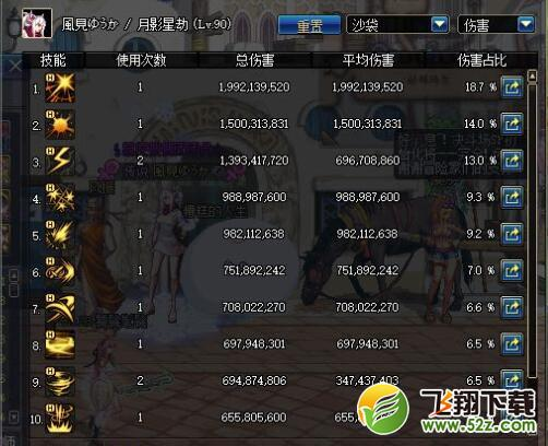 DNF刺客打桩技能顺序及手法攻略_52z.com