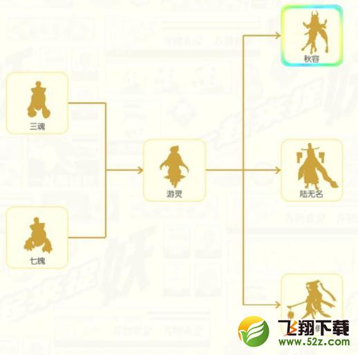 一起来捉妖聂小倩/秋容/路无名妖灵属性对比_52z.com