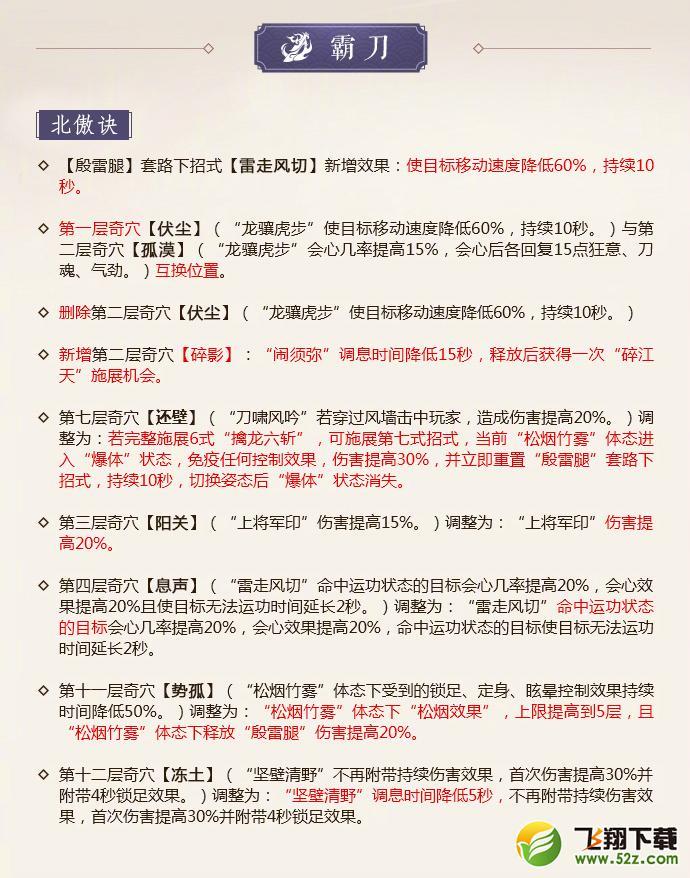 2019剑网三5月21日全门派技改详情汇总_52z.com