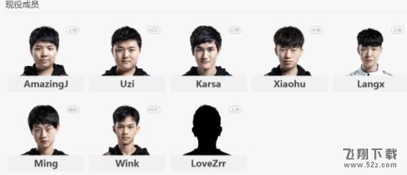 RNG战队2019LPL夏季赛阵容介绍_52z.com