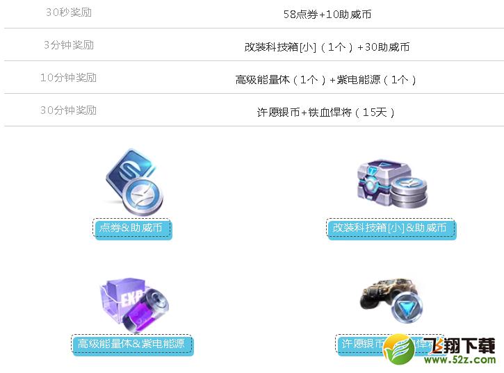 QQ飞车手游S联赛助威玩法攻略_52z.com