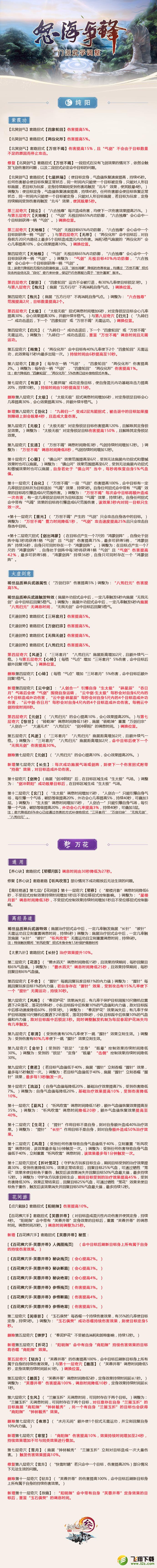 剑网3怒海争锋新版本正式服全门派技改汇总_52z.com