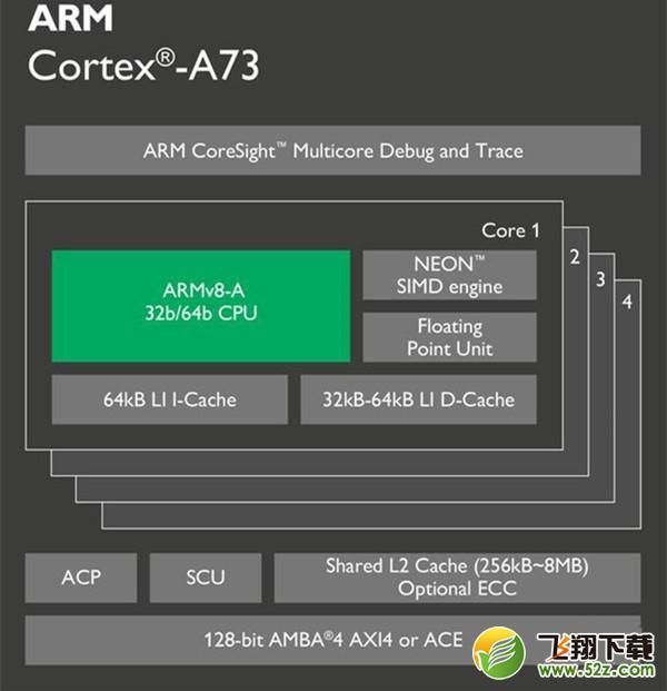 华为nova5i是什么处理器 华为nova5i处理器型号是什么_52z.com