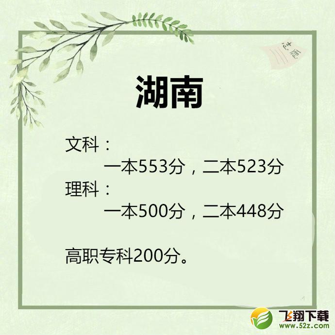 2019湖南高考一本/二本分数线公布_52z.com