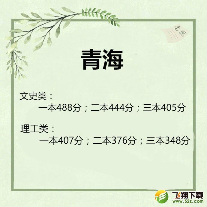 2019青海高考一本/二本分数线公布_52z.com