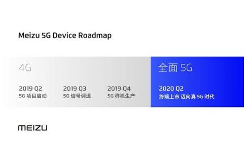 魅族5g手机上市时间介绍