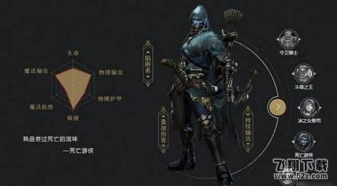拉结尔游侠宝石搭配攻略_52z.com