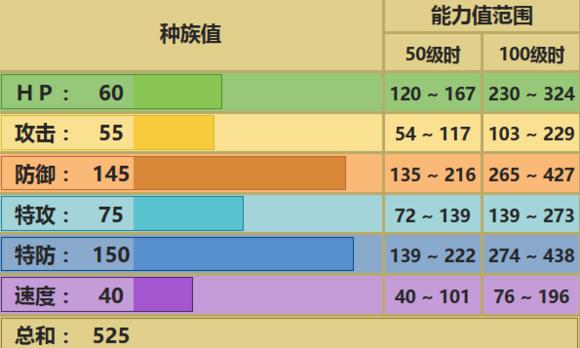 《精灵宝可梦:究极之日月》大朝北鼻配招推荐_52z.com