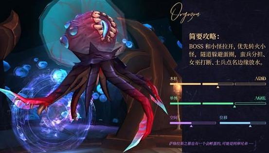 《魔兽世界》永恒王宫奥戈佐亚打法攻略_52z.com