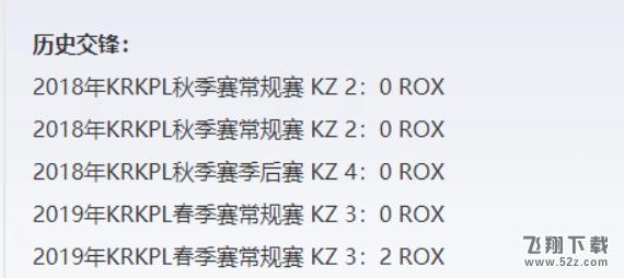 王者荣耀KPL赛区打破魔咒!ROX战队历史首胜大魔王KZ战队_52z.com