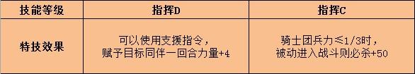 《火焰纹章:风花雪月》阿罗伊斯特技效果介绍_52z.com