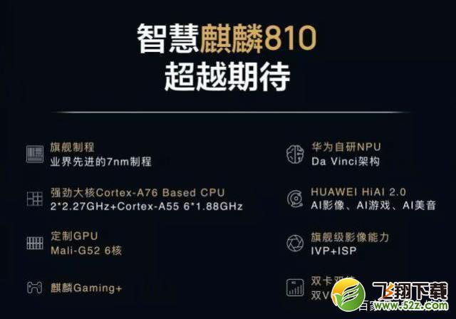 联发科G90和麒麟810对比实用评测_52z.com