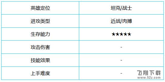 王者荣耀孙策技能图鉴一览_52z.com