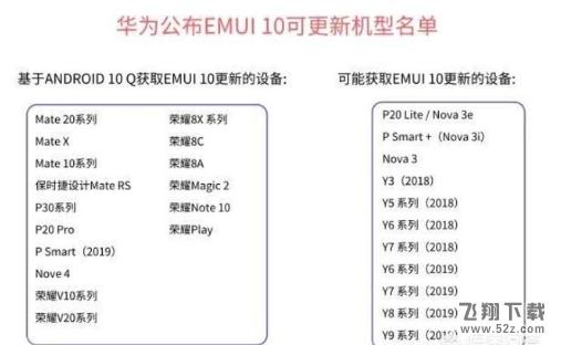 华为mate10能升级到EMUI10吗 EMUI10支持华为mate10吗
