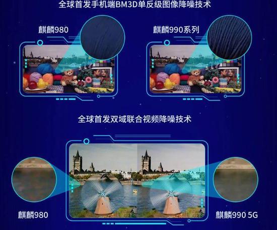 麒麟990和骁龙855plus区别对比实用评测_52z.com