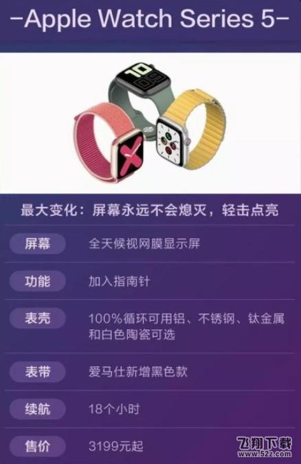 苹果Apple Watch5购买价格及配置参数_52z.com
