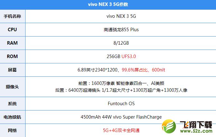 vivo NEX 3 5G手机使用深度对比实用评测