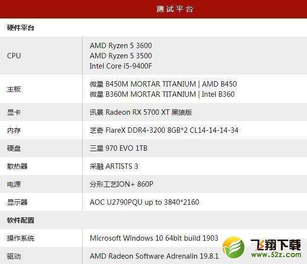 R5-3500X和i5-9400F性能对比实用评测_52z.com