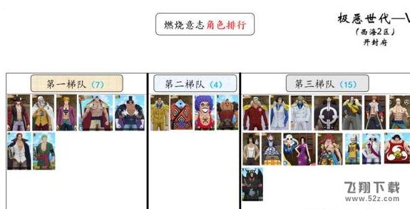 航海王燃烧意志时代的终结通关攻略_52z.com