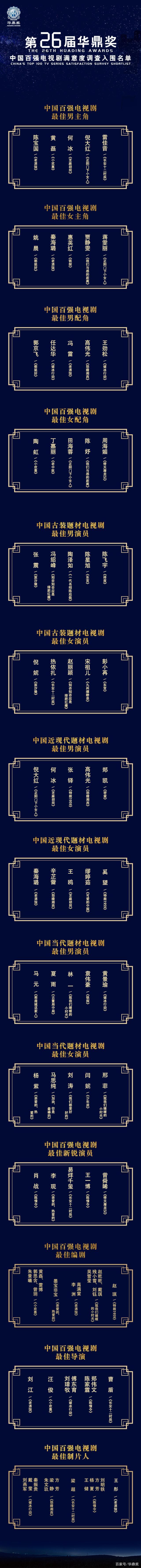 李现肖战华鼎提名是怎么回事 李现肖战华鼎提名是真的吗_52z.com