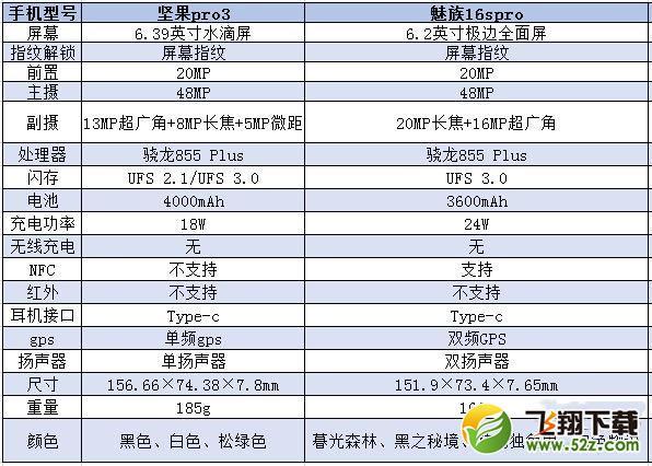 坚果pro3和魅族16spro区别对比实用评测