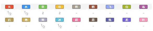 《宝可梦:剑/盾》无壳海兔-西海属性特性图鉴_52z.com