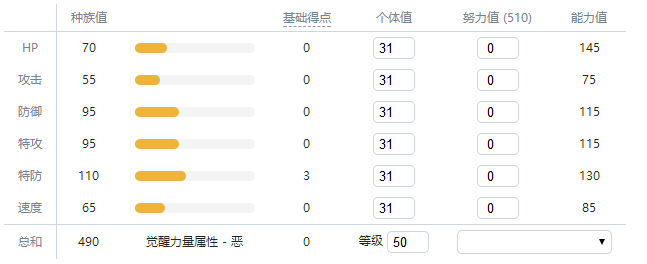 《宝可梦:剑/盾》哥德小姐属性特性图鉴_52z.com