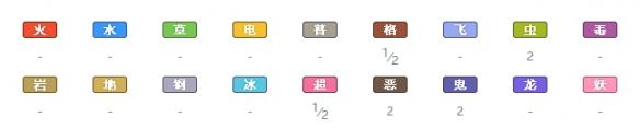 《宝可梦:剑/盾》单卵细胞球属性特性图鉴_52z.com